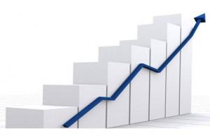 Overzicht rendementen beleggingen bij Trend Invest