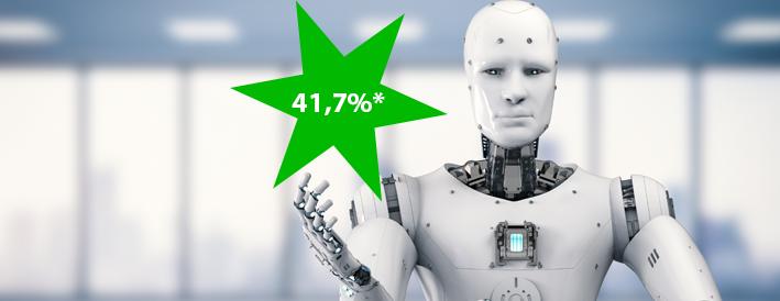 Rendement robots beleggers