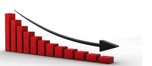 Zijn dalende koersen een koopkans?