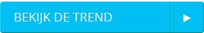 Bekijk de Trend Social Media